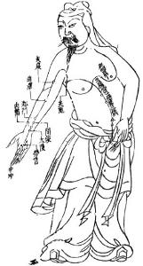 Meridiane Akupunktur Kyusho Nervedruckpunkte - Tanden Berlin