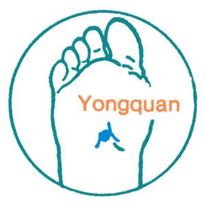 Akupressurpunkt und Energietor Yong Quan, Sprudelnde Quelle, Yong Chuan, Selbstakupressur, Akupunktur, Selbstheilung, Entspannung, Traditionelle Chinesische Medizin, Übungen, Qi-Medizin