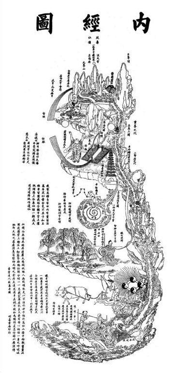 Neijing Tu - die Karte des Inneren Gewebes. Symbolische Abbildung für den Meditations-Prozess der Inneren Alchemie.