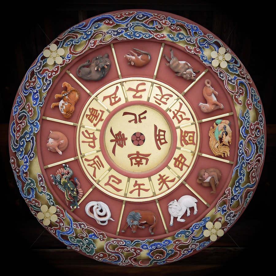 Chinesische Tierkreiszeichen, Kalender